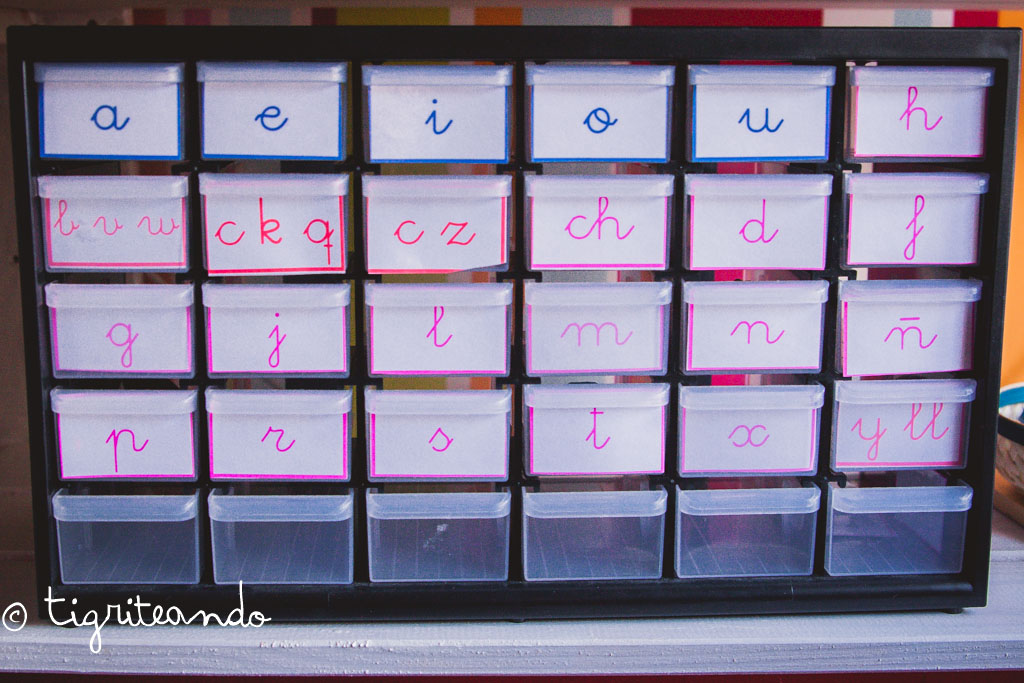 Caja sonidos fonetica