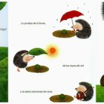Un paisaje sensorial y El huevo del erizo