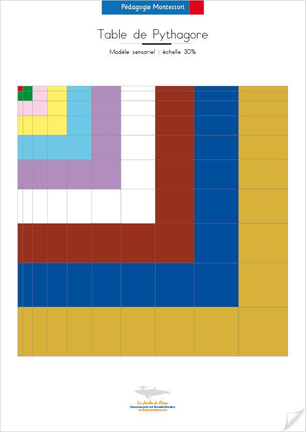10 materiales montessori que merece la pena fabricar tigriteando - Table de pythagore a imprimer ...